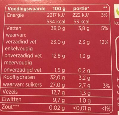 extra puur - Nutrition facts - nl