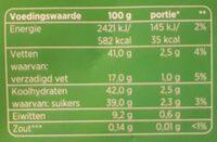 Melk hazelnoot chocolade - Voedingswaarden