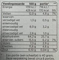 Granola naturel - Nutrition facts - nl