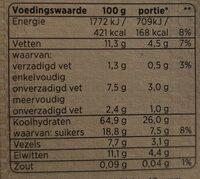 Granola rode vruchten - Nutrition facts