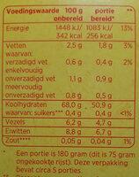 Zilvervliesrijst - Nutrition facts - nl