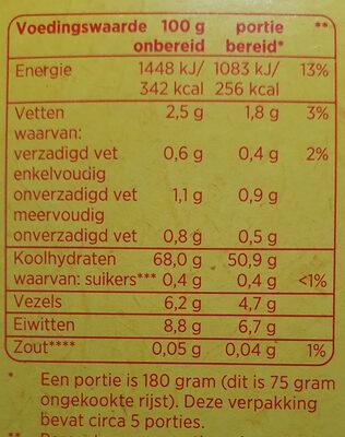 Zilvervliesrijst - Voedingswaarden - nl