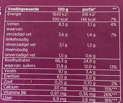 Meergranenbiscuits - Nutrition facts - nl