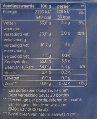 Melk Chocolade - Voedingswaarden - nl