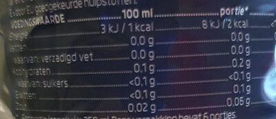cola zero sugar, no calories - Voedingswaarden - nl