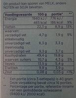 Krokante muesli 4 noten - Nutrition facts - nl