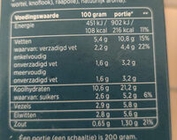 Hollands stijl roerbakmix - Nutrition facts - nl