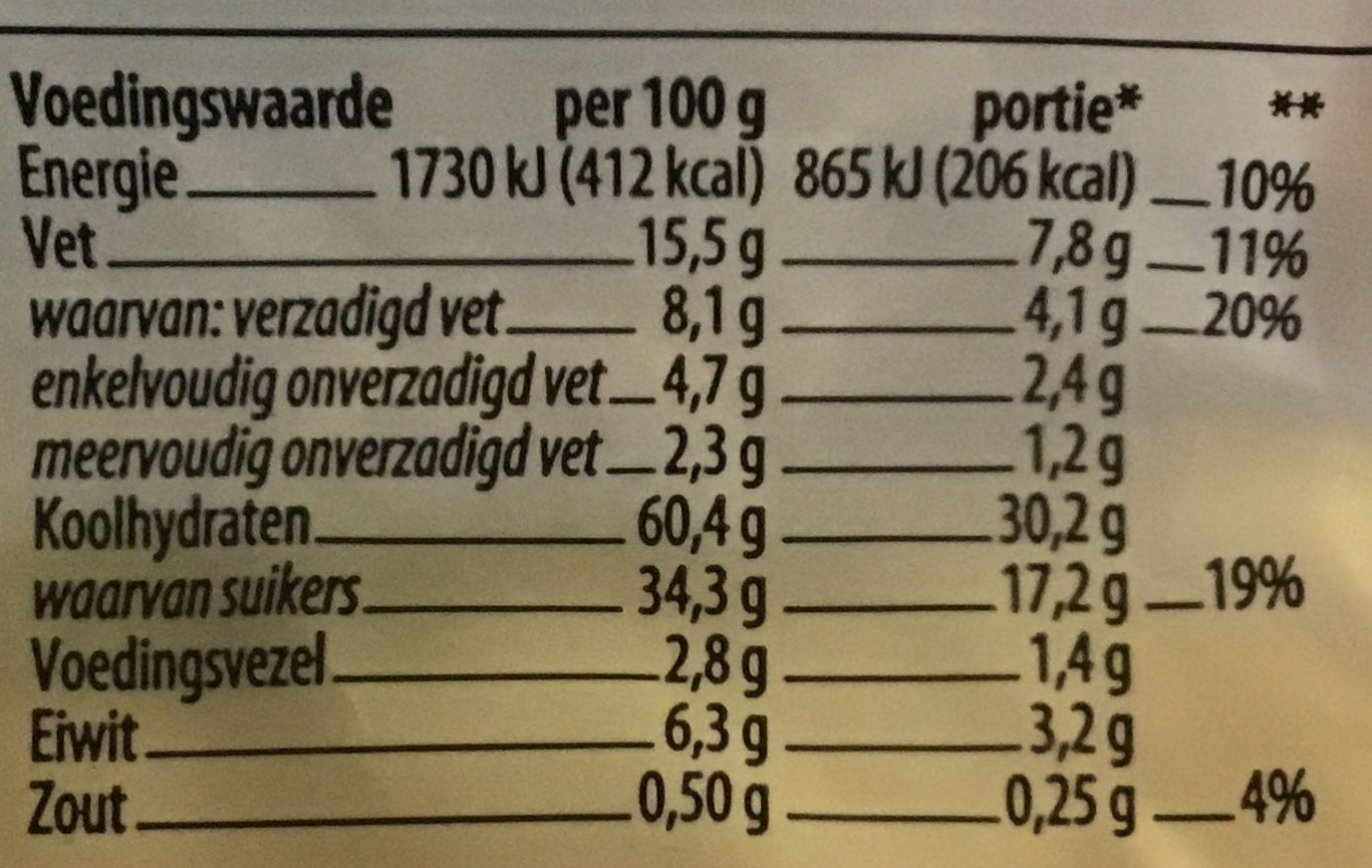 Gevulde koeken - Informations nutritionnelles - nl
