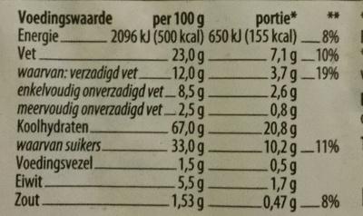 Speculaasbrokken - Voedingswaarden - nl