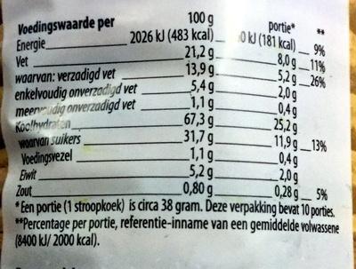 Stroopkoep - Voedingswaarden - nl