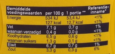 Franse Mosterd - Voedingswaarden