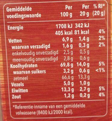 Melba toast sesam - Voedingswaarden