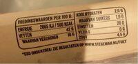 Ambachtelijke fuet - Nutrition facts - nl