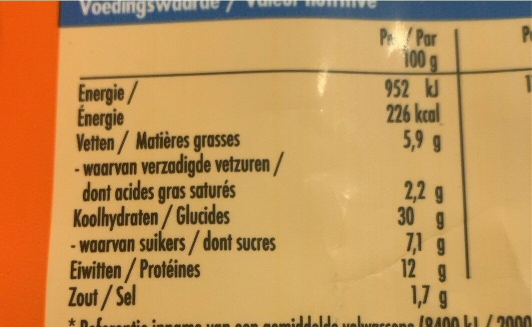Petit pain HAMBURGER - Voedingswaarden - nl