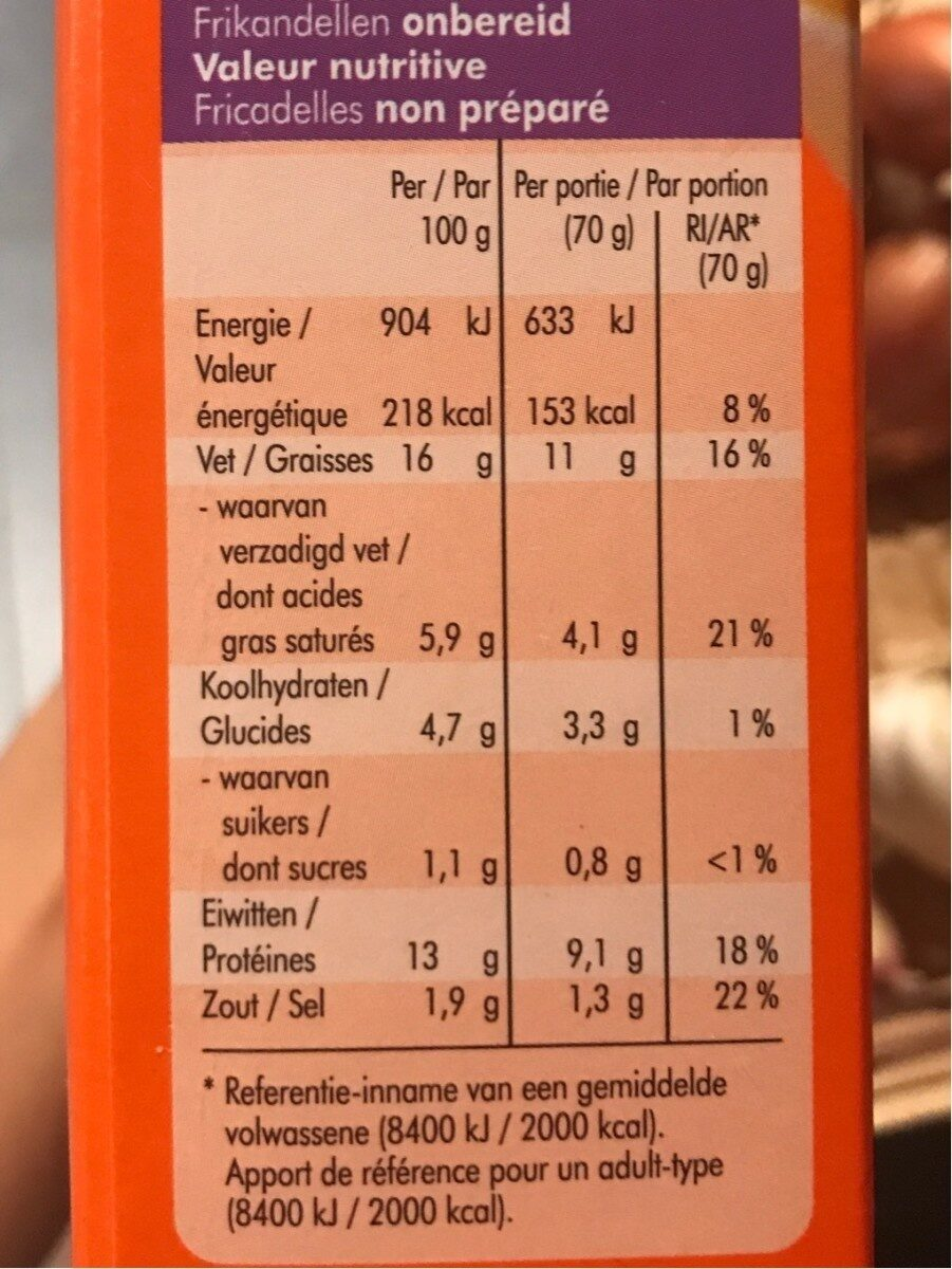 Fricadelles - Nutrition facts - nl