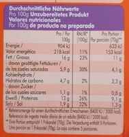 Frikandellen - Nutrition facts - de