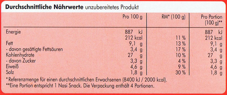 Nasi Snack - Nutrition facts - de