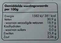 Goudse kaas 48+ - Nutrition facts - nl