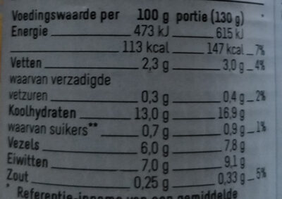 Kikkererwten - Nutrition facts - nl