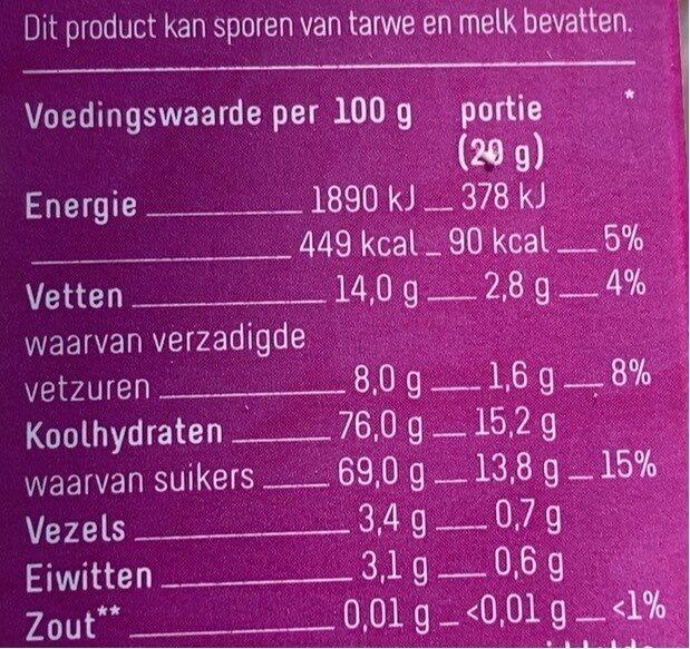 hagelslag mix - Voedingswaarden - nl