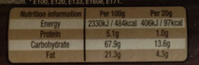 Candy Fan - Nutrition facts