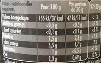 Cornichons aux Tomates Séchées - Informations nutritionnelles