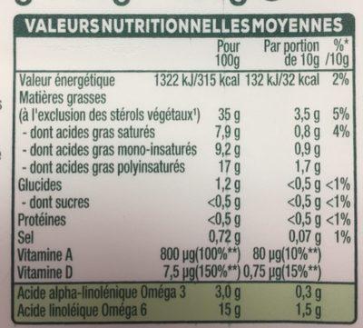 Margarine Fruit d'Or Pro activ tartine - Informations nutritionnelles - fr