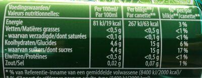 Green ice tea mint lime - Voedigswaarden
