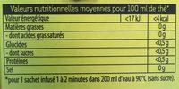 Lipton Thé Délice d'Asie 25 Sachets - Informations nutritionnelles