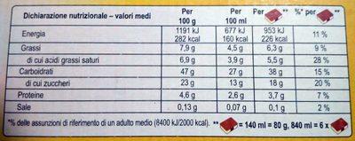 Cucciolone - Voedingswaarden