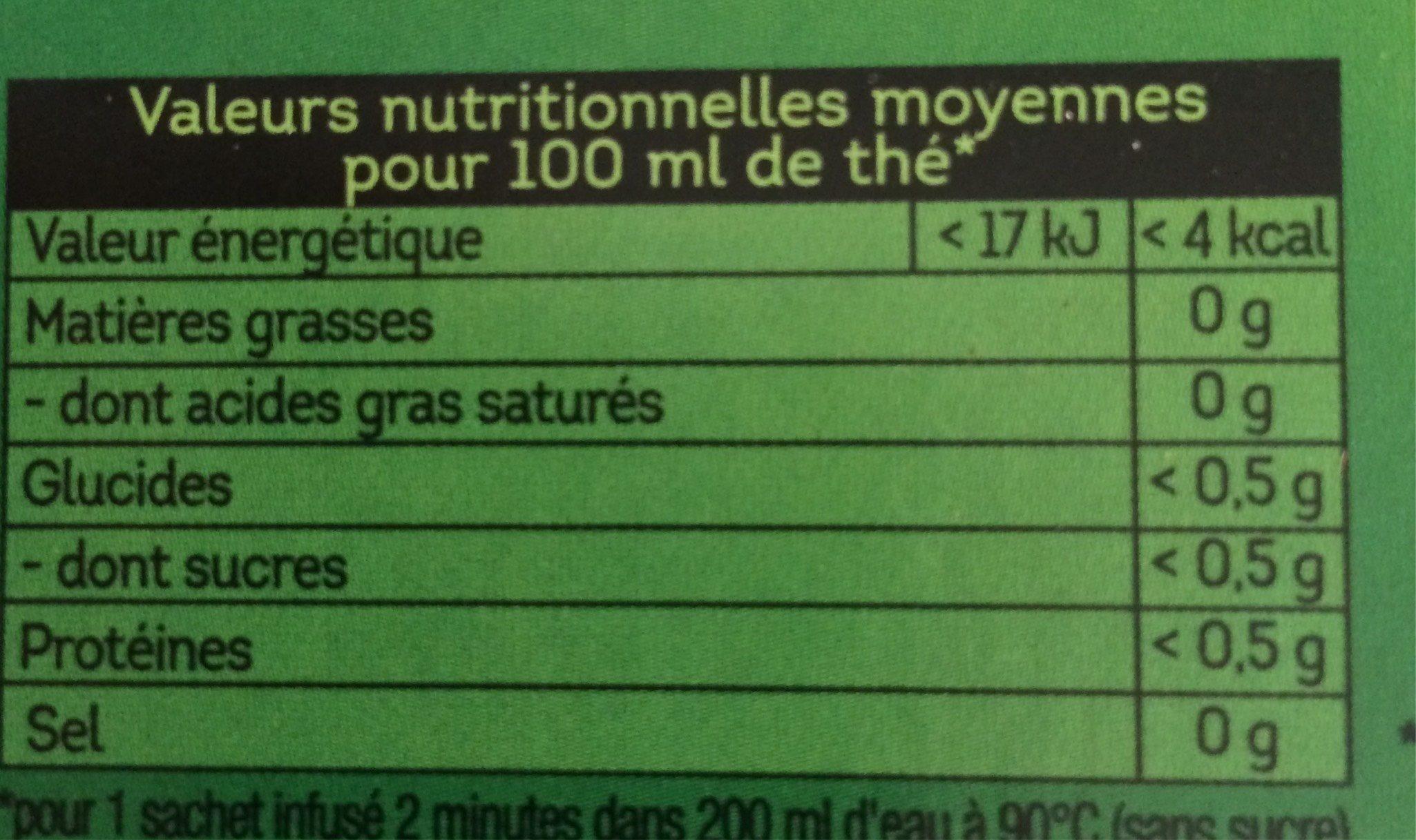 Thé Vert Citron - Nutrition facts