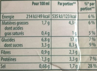 Velouté de 12 légumes - Informations nutritionnelles