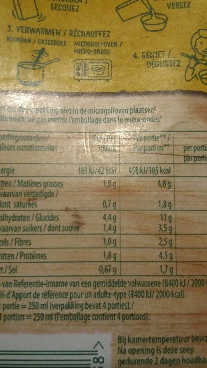 Soupe de cerfeuil avec boulettes - Voedingswaarden - fr
