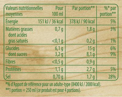 Knorr Soupe Tomates Méditerranéennes Vermicelles 1l - Nutrition facts - fr