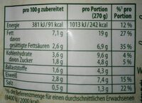 Champignons in rham - Nutrition facts