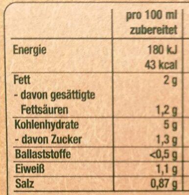 Spargelcremesuppe - Valori nutrizionali - de