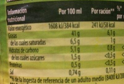 Mayonesa casera - Informations nutritionnelles - es