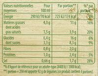 Knorr Soupe Liquide Douceur de 8 Légumes à la crème fraîche - Nutrition facts - fr