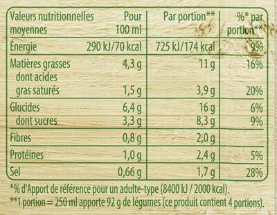 Knorr Soupe Liquide Douceur de 8 Légumes à la crème fraîche - Informazioni nutrizionali - fr