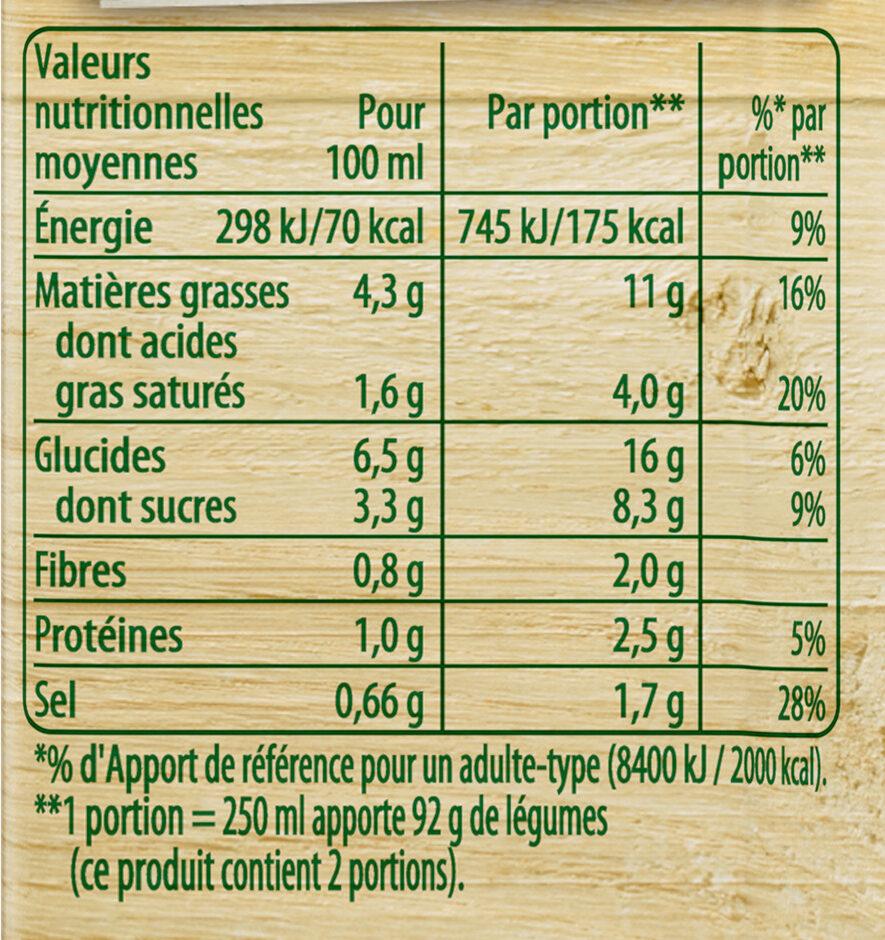 Knorr Soupe Liquide Douceur de 8 Légumes à la Crème Fraîche 50cl - Valori nutrizionali - fr