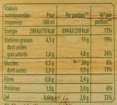 Douceur de 8 légumes à la crème fraîche - Voedingswaarden