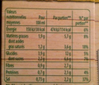 Velouté de Potiron à la Crème Fraîche - Nutrition facts
