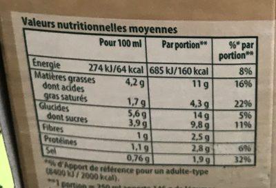 Douceur à l'Italienne tomates, mozzarella (Offre Lot de 2) - Voedingswaarden