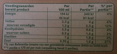 Champignon creme - Voedingswaarden