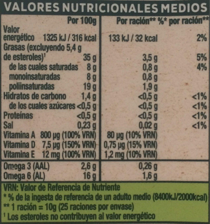 Pro activ Colesterol 250G - Informations nutritionnelles - fr