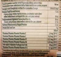 Tomato soup with croutons - Nutrition facts