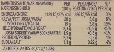 Crème Bonjour laktosfri färskost vitlök - Nutrition facts