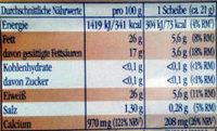 Landkäse zart-würzig - Informations nutritionnelles - de