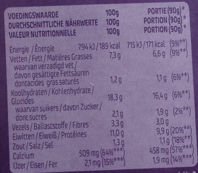 Schnitzel Tomate Mozzarella - Nutrition facts - fr