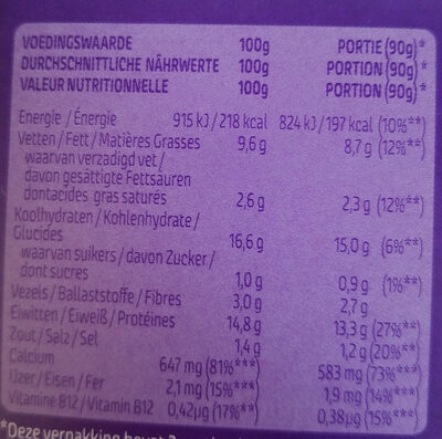 Veggie Schnitzel, Gouda - Nährwertangaben - de